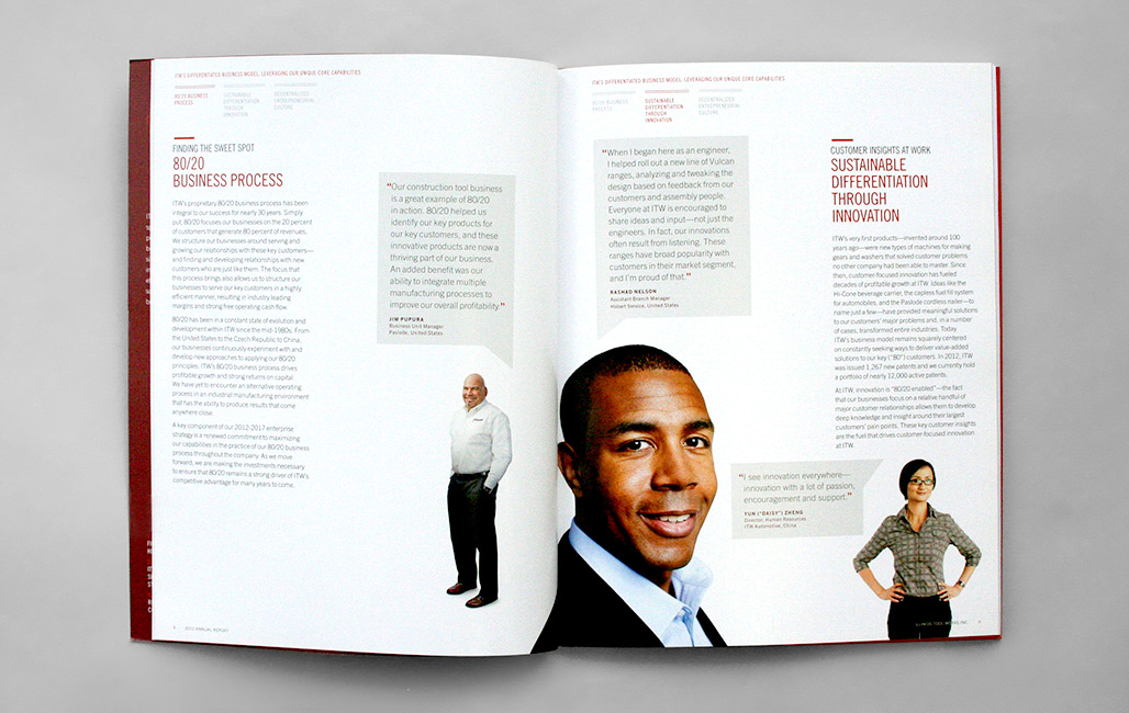 Annual report design, including content development, for leading manufacturer.