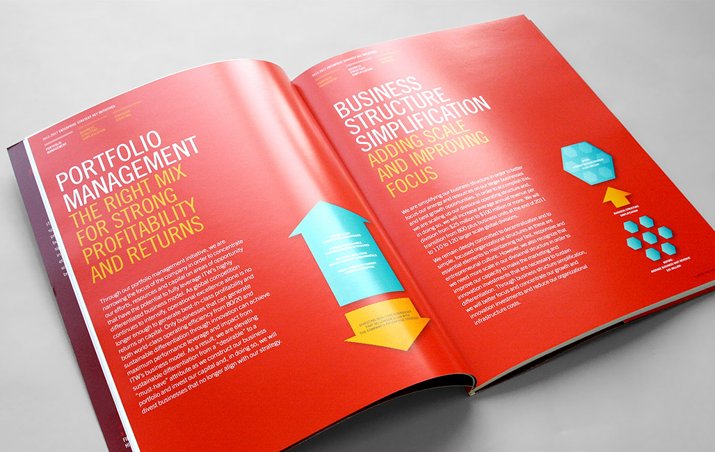 Writing and annual report design by Smith Design Co., Evanston for Illinois Tool Works, Chicago